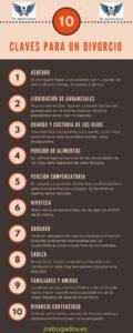 10.claves.para.un.divorcio